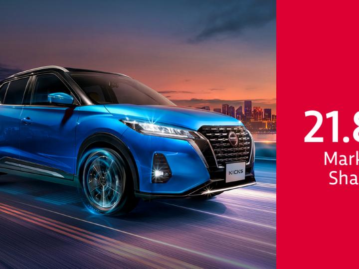 Resultados de Nissan al cierre de Enero 2021